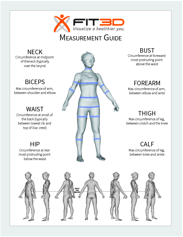 how to check your bmi manually